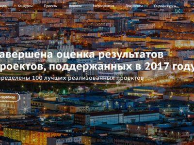 ФК «Тотем» вошёл в ТОП 100 проектов фонда президентских грантов